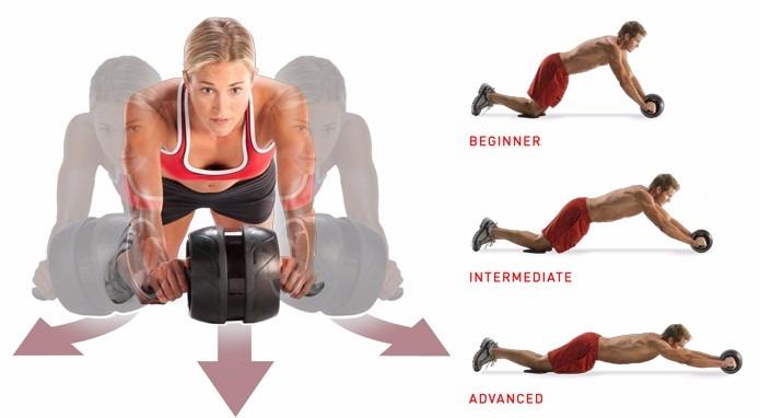 Rueda abdominal. Cómo funciona, beneficios y más! - Nutriweb