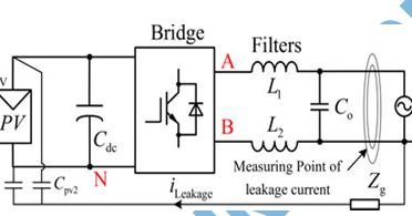 ASOKA TECHNOLOGIES : H6-type Single Phase Full-Bridge PV