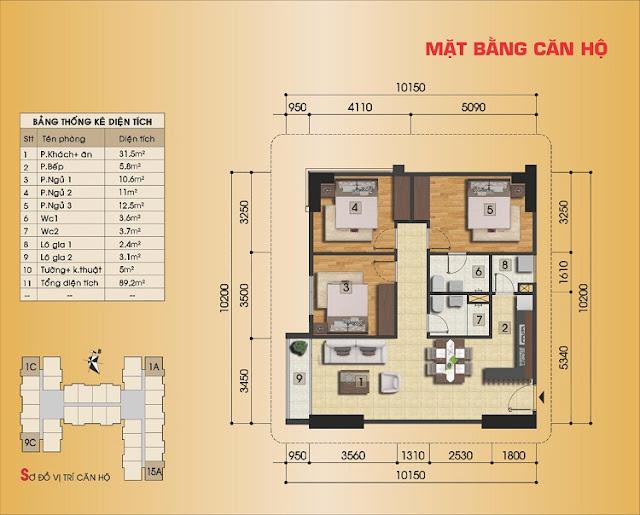 Thiết kế căn hộ 3 ngủ điển hình Gemek Premium