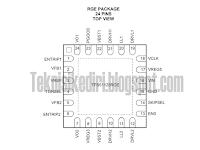 TPS51125 Datasheet Fre Download