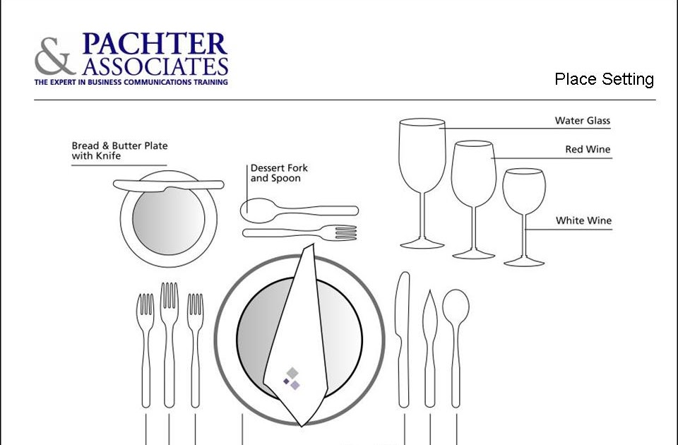 Barbara Pachter's Blog: Pachter's Pointers: Place Settings