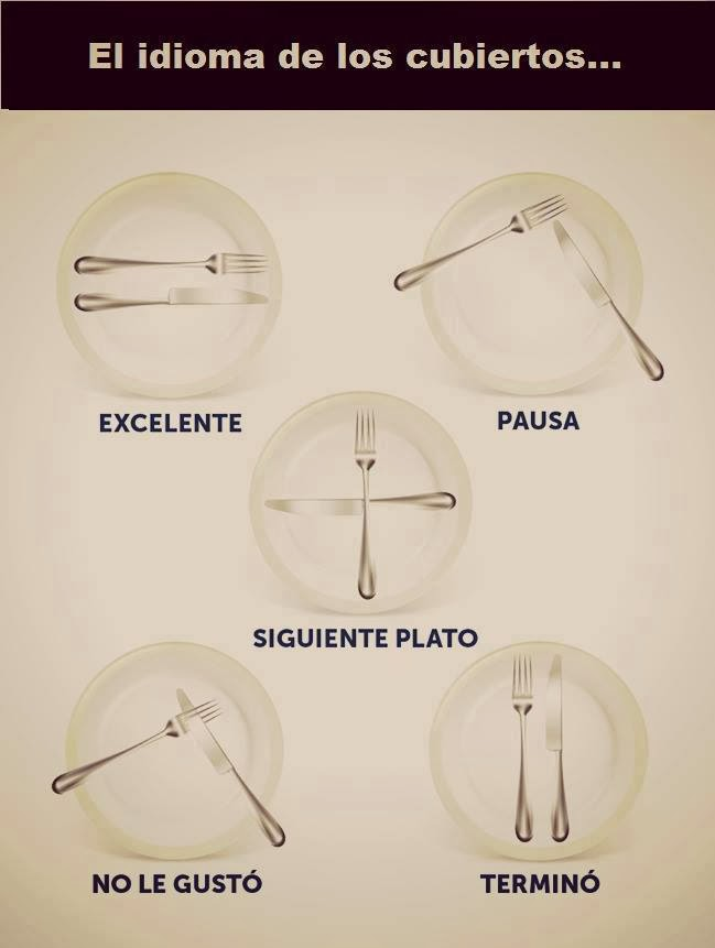 Como colocar los cubiertos en el plato al finalizar de comer