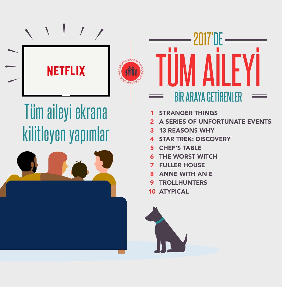 Netflix, Avrupa yapımlarını artırıyor: ABD ve İngiltere dışında geçen, daha önce anlatılmamış hikayeler 92