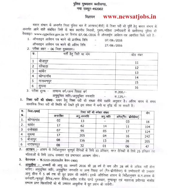 chhattisgarh+police+recruitment+advt+2016
