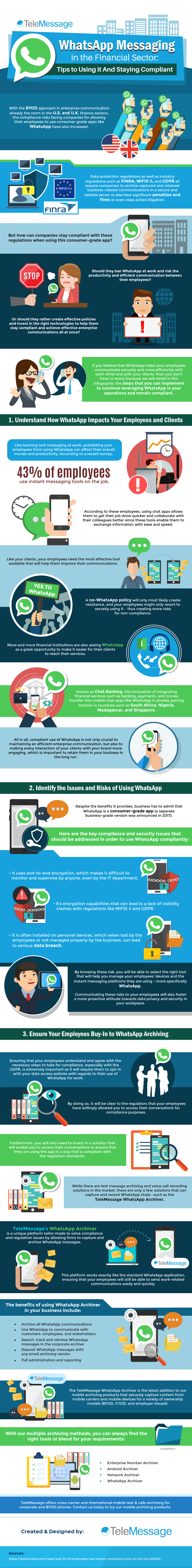 WhatsApp messaging in the financial sector #infographic