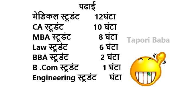 Joke Day One Liners Hindi