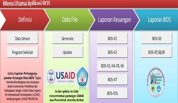 Download Gratis Aplikasi Alpeka Kelola Dana BOS 2017 Terbaru