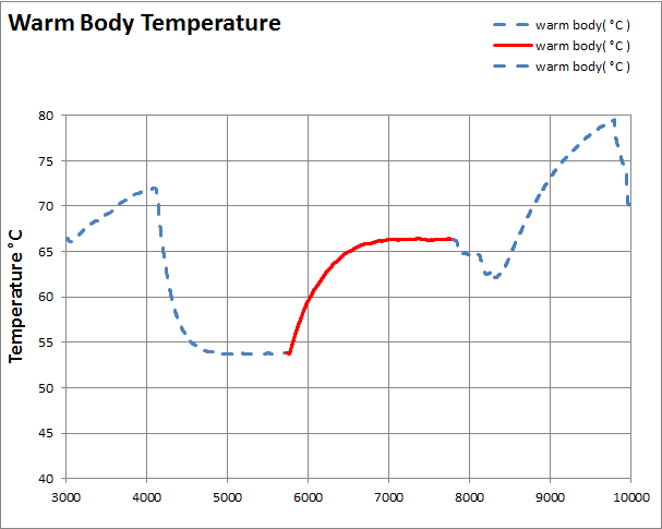 Climate and Stuff: May 2013
