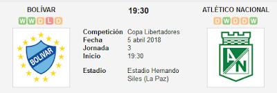 Bolivar vs Atlético Nacional en VIVO