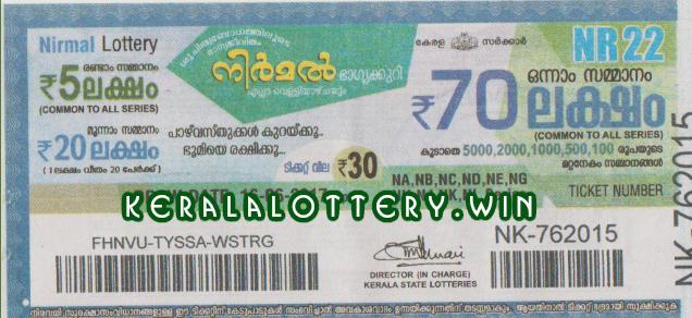 keralalottery.win- Nirmal