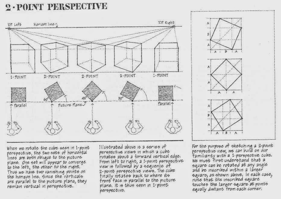 Artes Visuales : Drawing in Perspective by Francis D. K