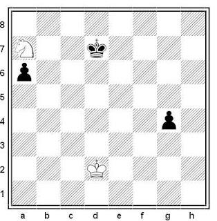 Final de ajedrez: Caballo contra dos peones aislados