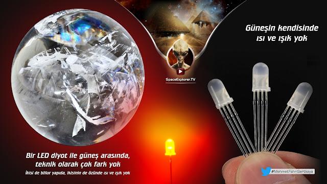 bilimin karanlık yüzü, Fizik, Güneş, Güneş enerjisi, Güneş sistemi, ısı, ışık, Mehmet Fahri Sertkaya, nükleer, radyoaktivite, Space Explorer, Süleyman Hilmi Tunahan, Yıldızlar,