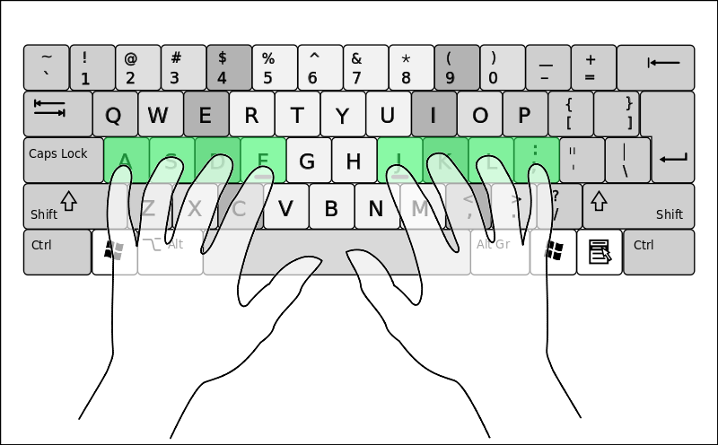 keyboard hand positioning