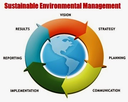 Thoughts to Promote Positive Action   : Sustainable