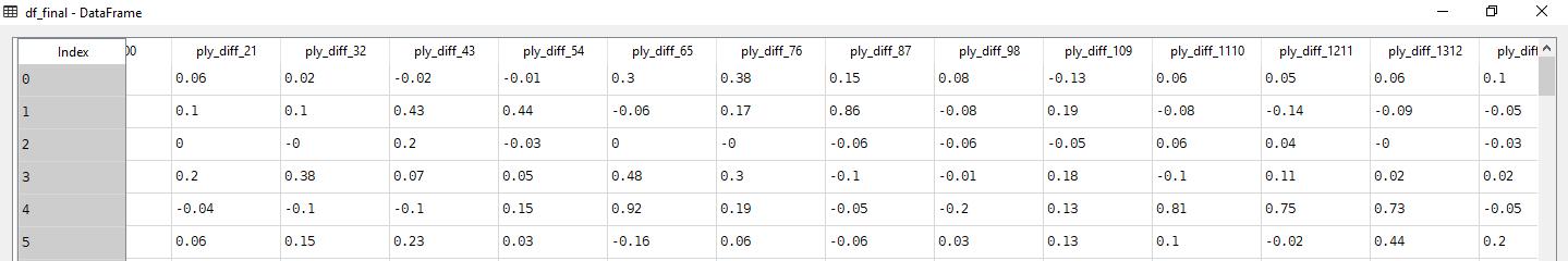 Chess Village: Chess Analytics: Predicting rating from