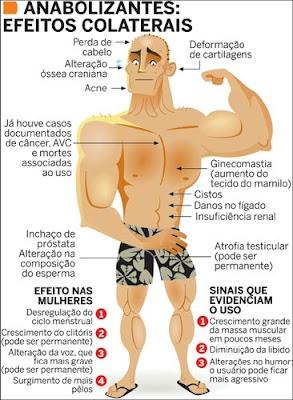 [Imagem: Esteroides%2BAnabolizantes.jpg]