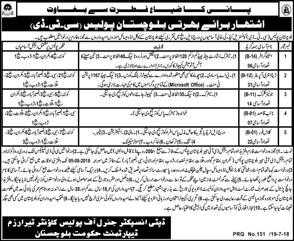CTD Quetta Jobs Counter Terrorism Department July 2018