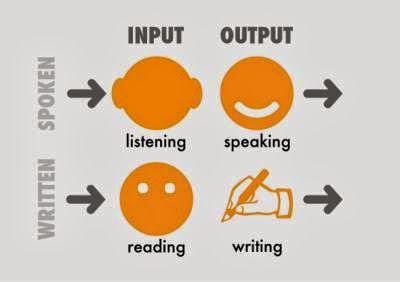 Tips to improve Spoken English for effective communication