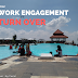 Work Engagement vs Turn Over