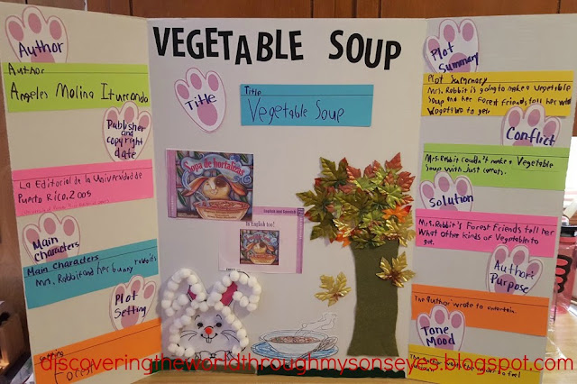 Alice In Wonderland Book Report Ideas : Discovering the world through my son s eyes sopa de