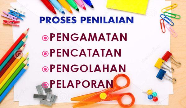 Contoh Instrumen Penilaian Harian RA TK PAUD Kurikulum 2013 Format Excel