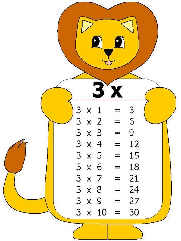 tabuada multiplicação