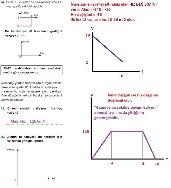 9.Sınıf Fizik MEB Yayınları Ders Kitabı 160.Sayfa Cevapları 3. Ünite Değerlendirme  (Yeni Müfredat)