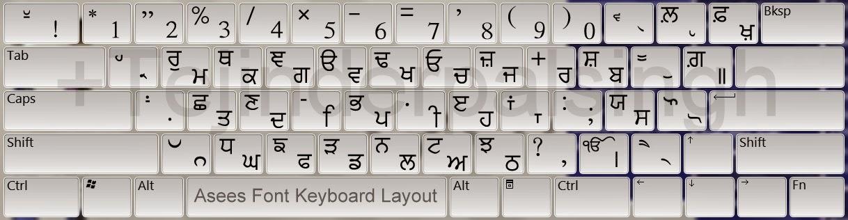 how to write in punjabi with english keyboard