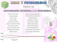 http://ntic.educacion.es/w3/eos/MaterialesEducativos/mem2010/labazar/index.html
