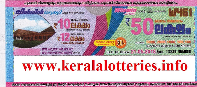 kerala lottery result live of win win W 461 on 21-05-2018, kerala lottery today, kerala lottery result today, kerala lottery results today,  today kerala lottery result, 21.05.2018, kerala lottery result 21-05-2018, Win win lottery results, kerala lottery result today Win win, Win win lottery result, Win win lottery result today, kerala lottery result live, today kerala lottery result Win win, kerala lottery results today Win win, Win win lottery today, today lottery result Win win, kerala lottery,  kl result, Win win lottery  w-461 results 21-5-2018, yesterday lottery results, lotteries results, 21.05.2018 Win win-lottery, keralalotteries, kerala lottery, Win win lottery result on 21-05-2018, kerala lottery bumper result, kerala lottery result yesterday, kerala lottery result today, kerala online lottery results, kerala lottery draw, kerala lottery results, kerala state lottery today, kerala lottare, kerala lottery result, lottery today, kerala lottery today draw result kerala lottery result Win win today, kerala lottery Win win today result, Win win kerala lottery result, Win win lottery  W 461, live Win win lottery W-461, Win win lottery, 21/5/2018 kerala lottery today result Win win, 21/05/2018,  Win win lottery w-461, today Win win lottery result, Win win lottery today result, Win win lottery results today, keralalotteries.info, kerala lottery result 21.5.2018 Win win W-461 , live keralalottery results, newly added numbers, 21 May 2018 Result, keralalotteryresult, kerala lottery result, kerala lottery jackpot, kerala lottery jahiya se holi, kerala lottery january 2018, kerala lottery jackpot result, kerala lottery jackpot number, kerala lottery jawani,  kerala lottery karunya, kerala lottery kerala lottery, kerala lottery kulukkal, kerala lottery karunya plus, kerala lottery kanippu, kerala lottery khela, kerala lottery kulukkal video, kerala lottery kerala lottery result, kerala lottery karunya today result, kerala lottery kollam, kerala lottery live, kerala l