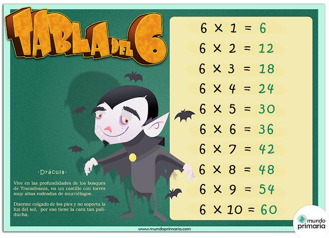 aprender tablas de multiplicar en Mundo Primaria