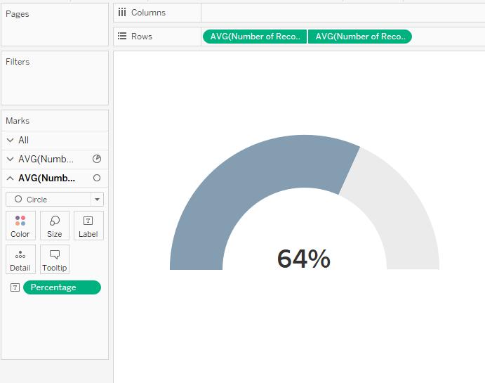 Percentage Gauges in Tableau - Ken Flerlage: Analytics