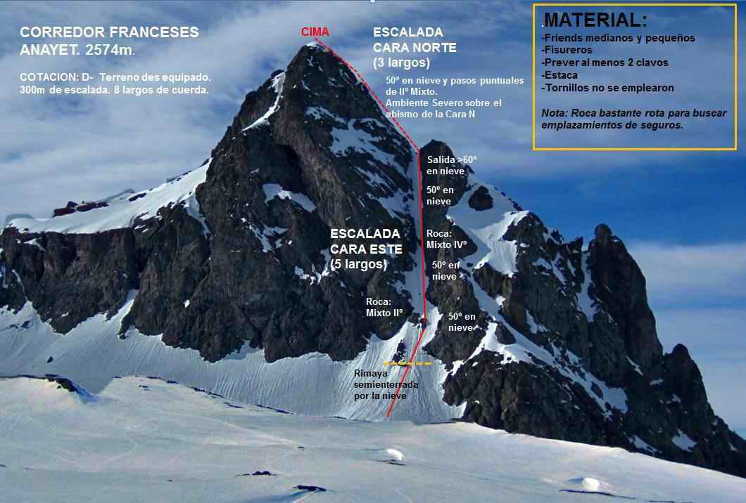 MONTAÑAS DE AYER Y DE HOY: FORMIGAL - Corredor de los Franceses 300m ...