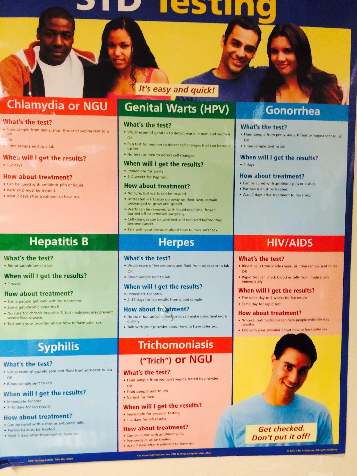 Coach Vogel S Health Class Human Growth Amp Development