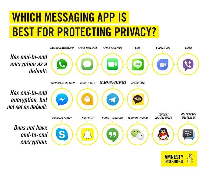 Snapchat y Skype, entre las aplicaciones que no protegen la intimidad de los usuarios