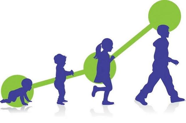 Berikut 5 Tips Agar Tumbuh Kembang Anak Menjadi Pribadi Yang Sehat dan Cerdas