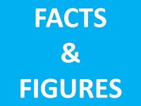 Στατιστικά στοιχεία από το παρελθόν των ματς ΑΕΚ - ΠΑΟΚ