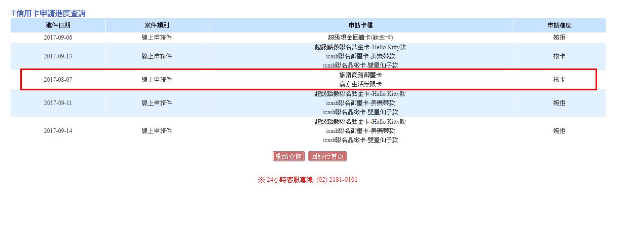 【華南銀行】櫃買贏家無限卡 優惠分析 &卡面分享