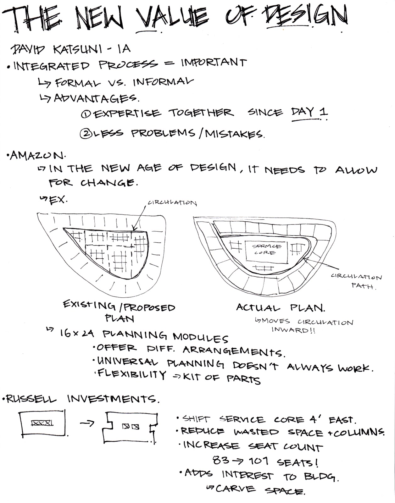 Interior Decoration Notes Pdf
