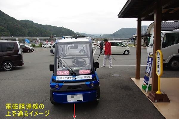 電磁誘導線の上を、自動運転車が通るイメージです