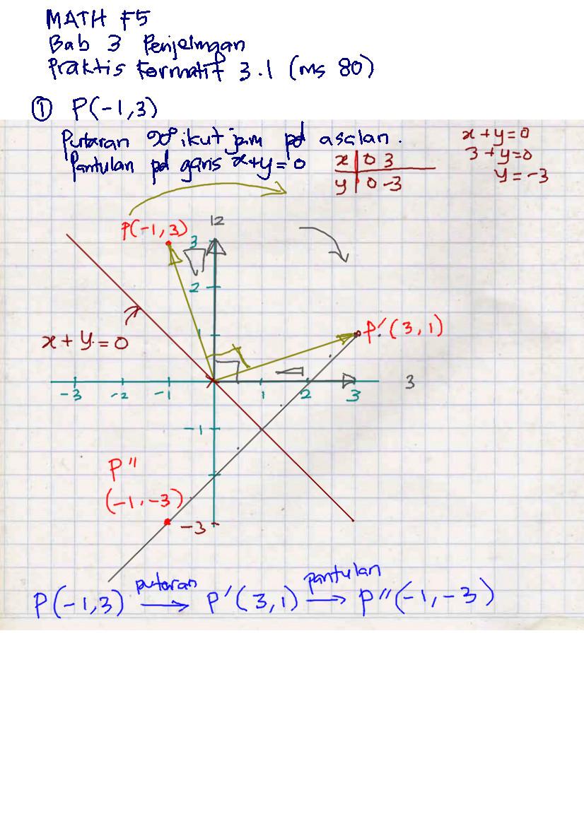 Cikgu Azman Penjelmaan Putaran Pantulan Translasi Pembesaran Math F5