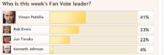 Chopped Champions Poll