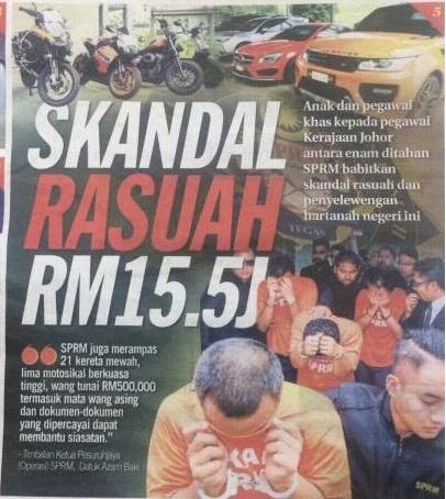 Skandal Rasuah Hartanah Johor