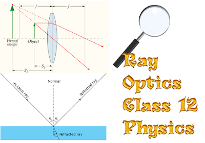CBSE Class 12 - Physics - Ray Optics - Important Theory Questions (#cbsenotes)(#eduvictors)