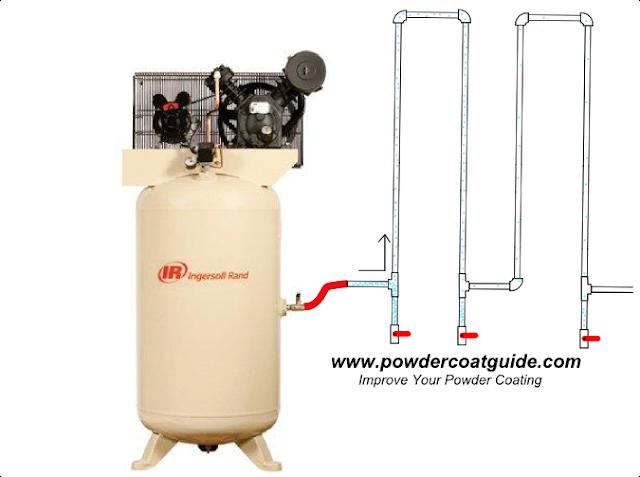 air compressor water moisture removal zig zag pipe