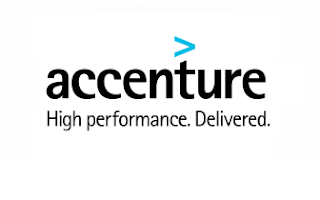 accenture-jobs-for-freshers-bangalore-hyderabad