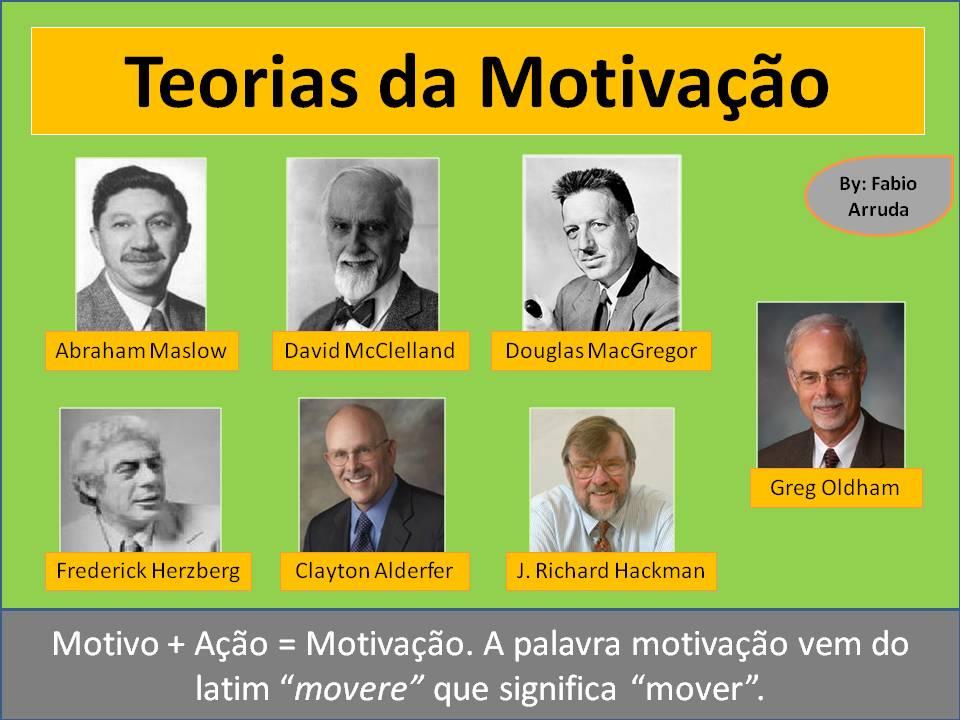 Arruda Consult Teorias Da Motivação Como Aplicar