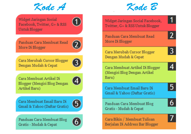 Cara Membuat Popular Post Warna Warni Di Blogger