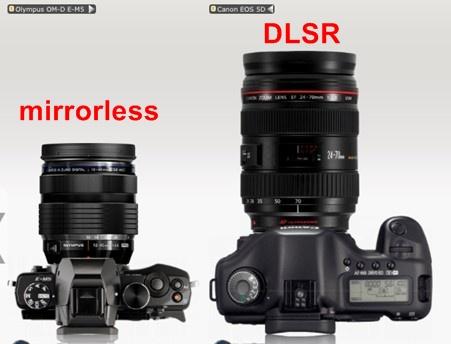 kamera mirrorless terbaik - kamera mirrorless termurah - kamera mirrorless - harga kamera mirrorless